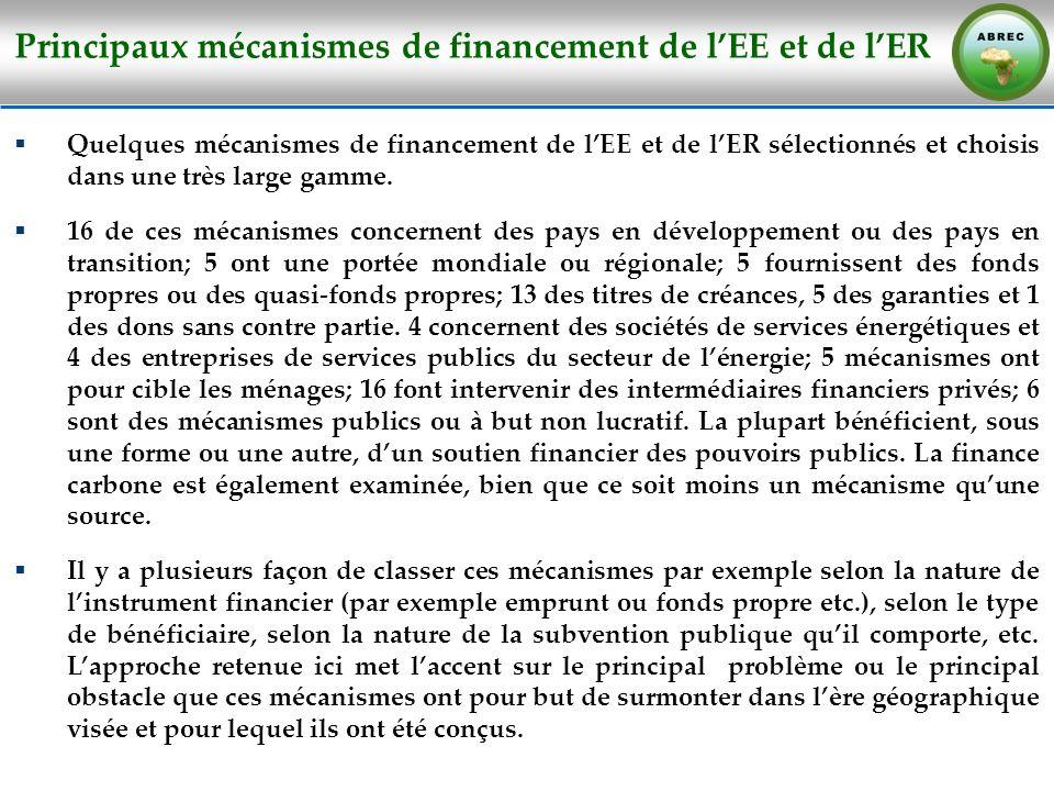 Principaux mécanismes de financement de lEE et de lER Quelques mécanismes de financement de lEE et de lER sélectionnés et choisis dans une très large