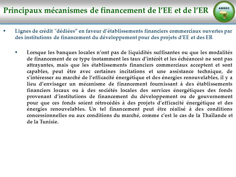 Principaux mécanismes de financement de lEE et de lER Lignes de crédit