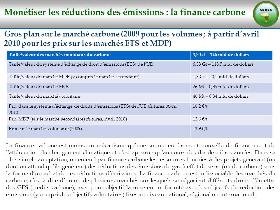 Monétiser les réductions des émissions : la finance carbone Gros plan sur le marché carbone (2009 pour les volumes ; à partir davril 2010 pour les pri