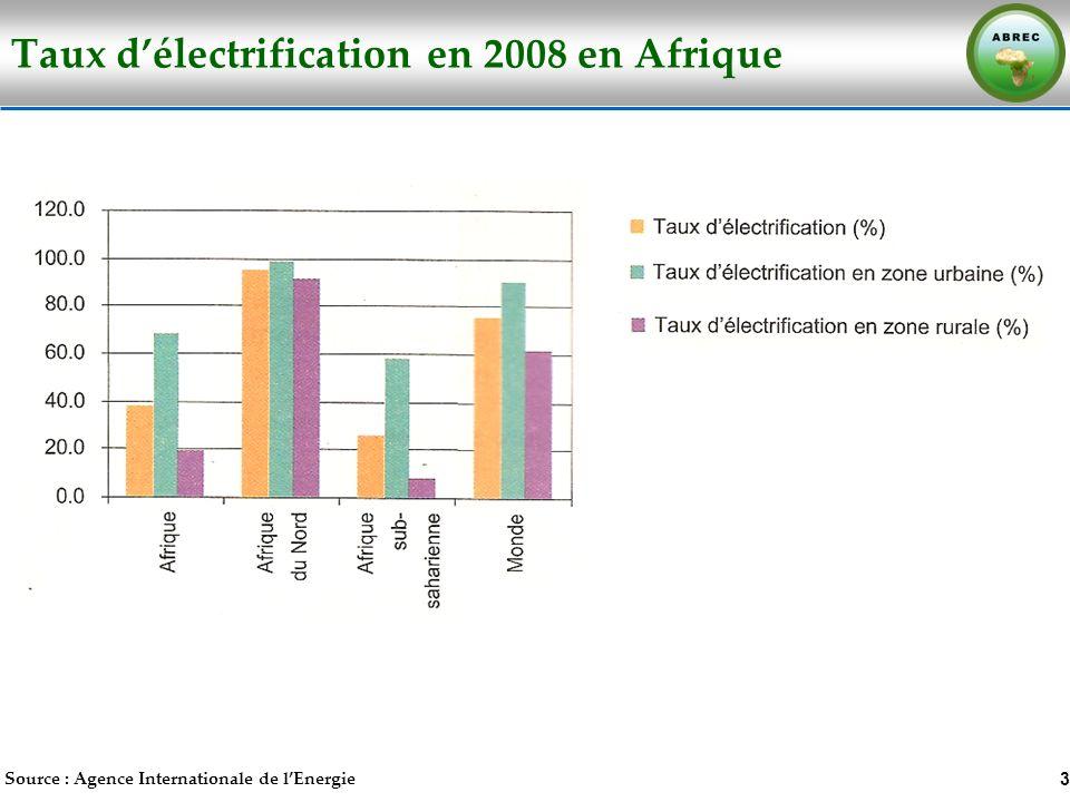 Taux délectrification en 2008 en Afrique 3 Source : Agence Internationale de lEnergie