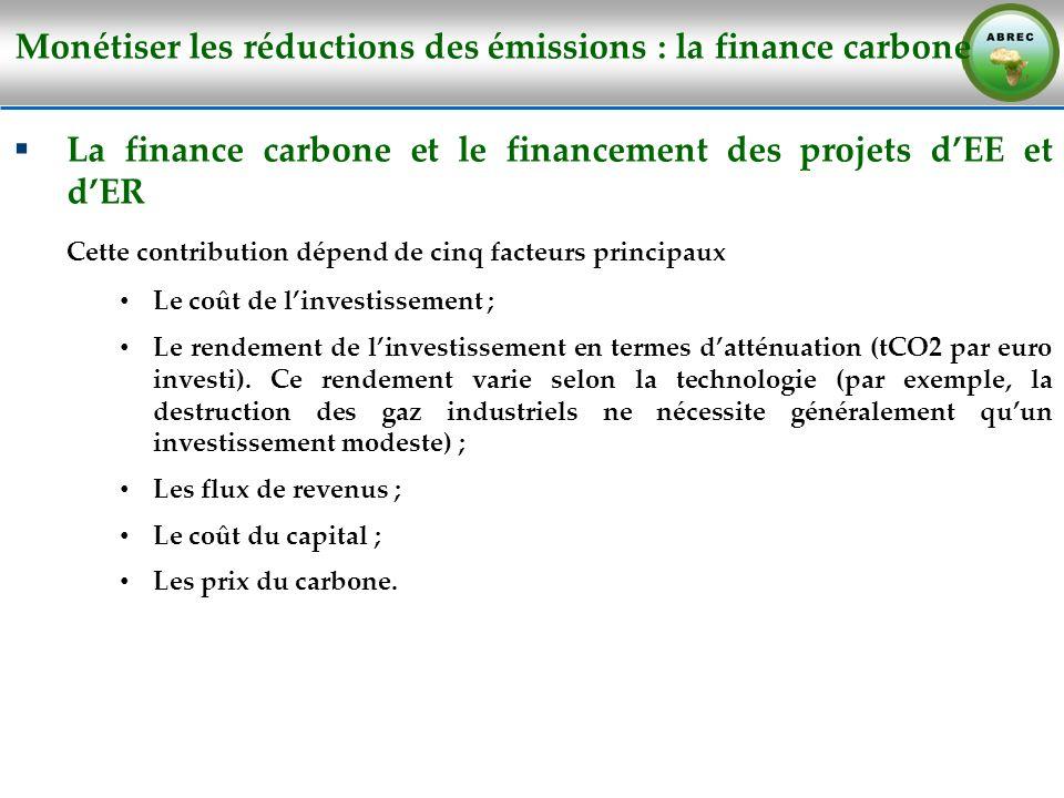 Monétiser les réductions des émissions : la finance carbone La finance carbone et le financement des projets dEE et dER Cette contribution dépend de c