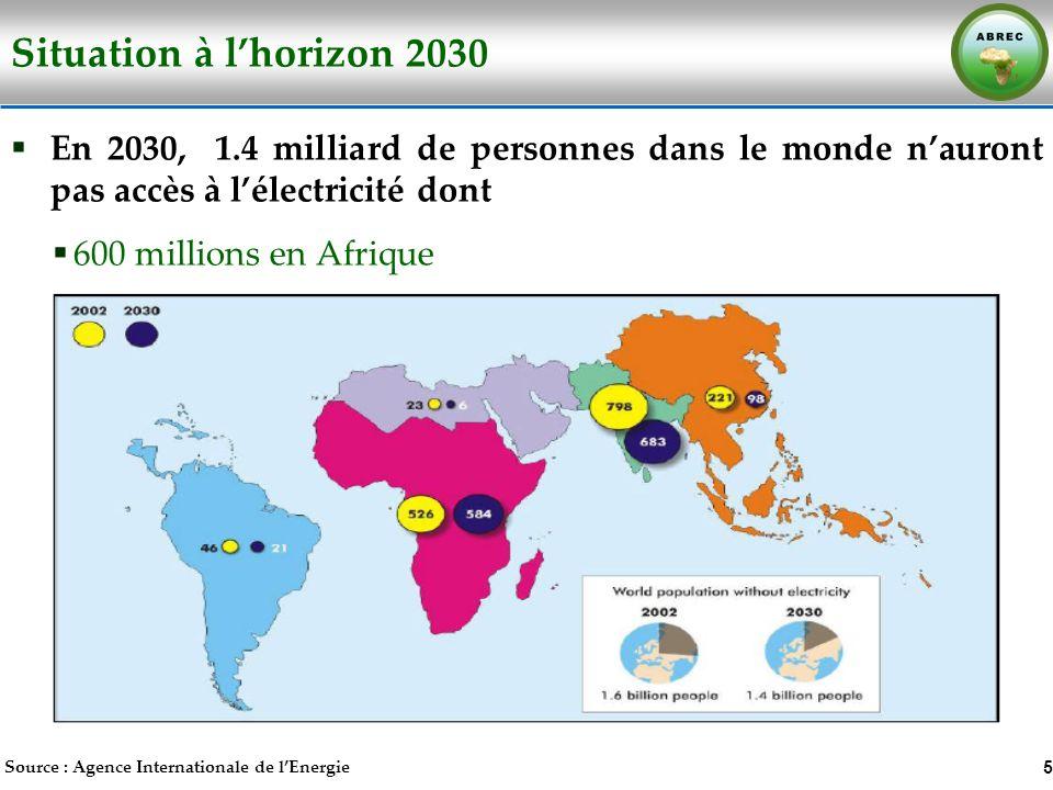 Situation à lhorizon 2030 En 2030, 1.4 milliard de personnes dans le monde nauront pas accès à lélectricité dont 600 millions en Afrique 5 Source : Ag