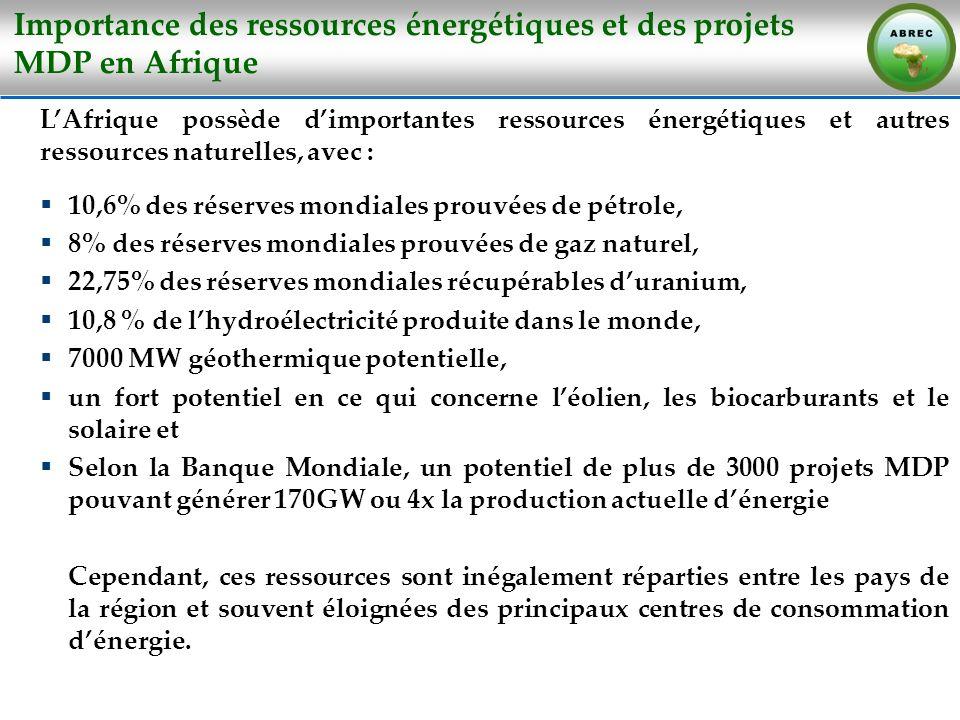 Importance des ressources énergétiques et des projets MDP en Afrique LAfrique possède dimportantes ressources énergétiques et autres ressources nature