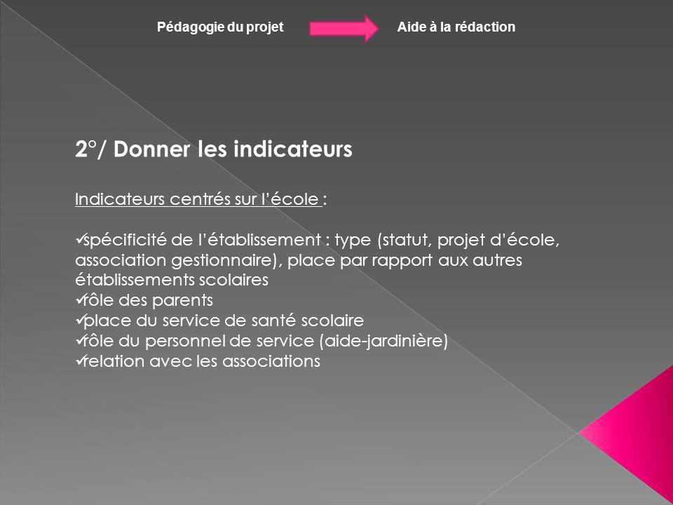 Pédagogie du projet Aide à la rédaction Et maintenant, BON COURAGE !