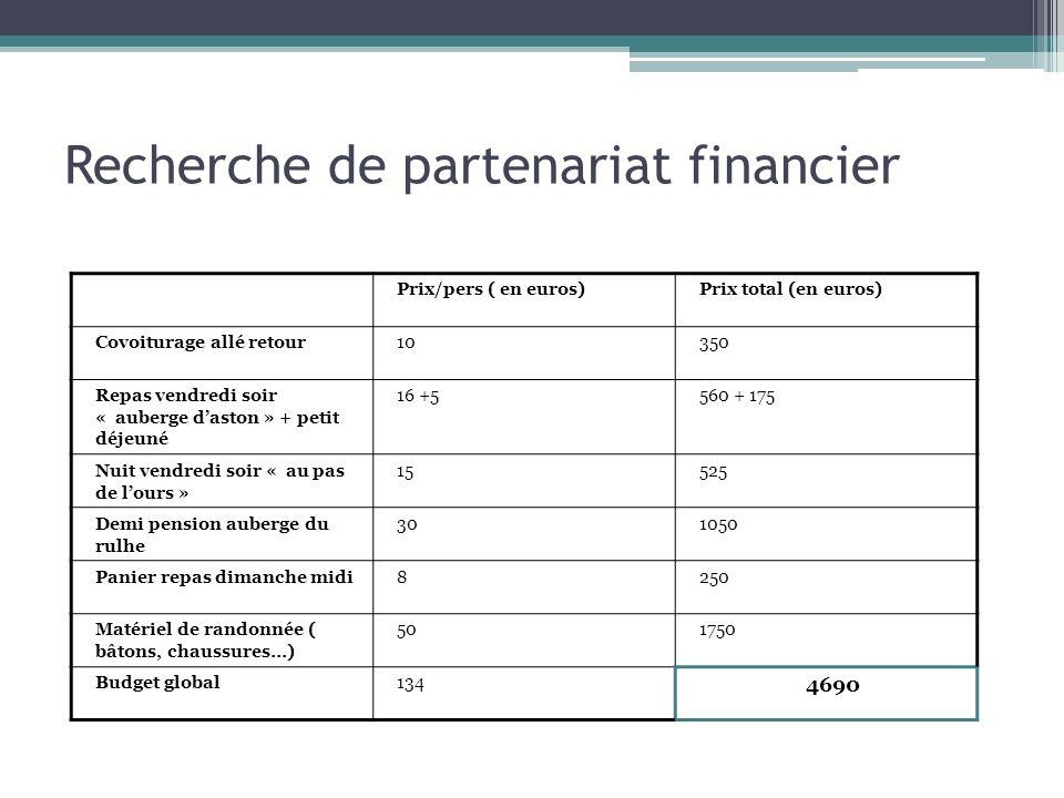 Recherche de partenariat financier Prix/pers ( en euros)Prix total (en euros) Covoiturage allé retour10350 Repas vendredi soir « auberge daston » + pe