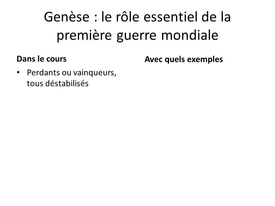 Genèse : le rôle essentiel de la première guerre mondiale Dans le cours Perdants ou vainqueurs, tous déstabilisés Avec quels exemples