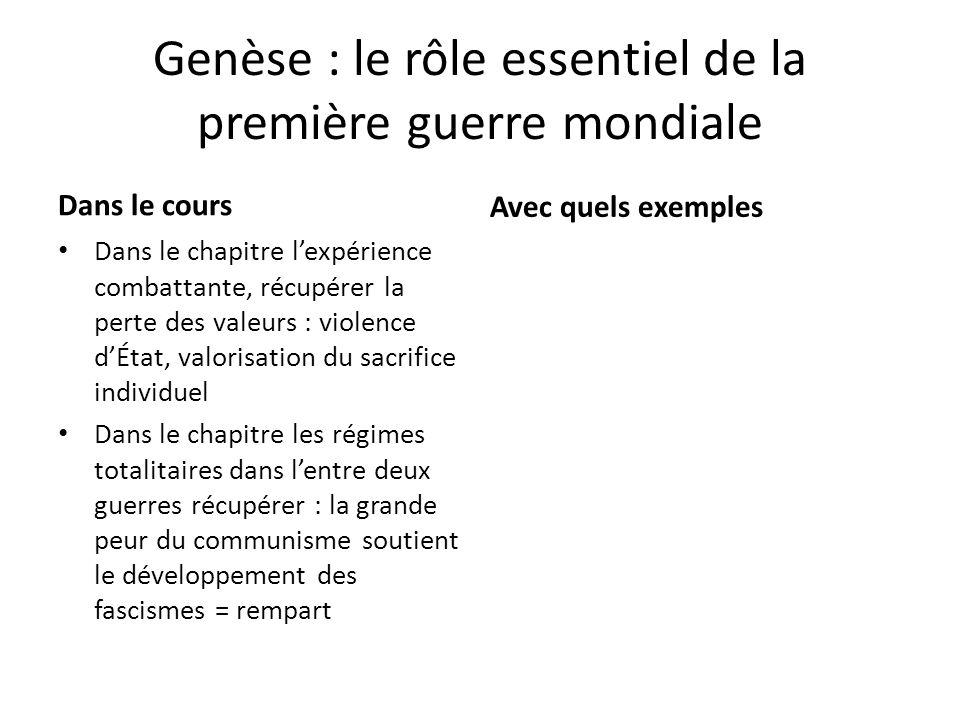 Genèse : le rôle essentiel de la première guerre mondiale Dans le cours Dans le chapitre lexpérience combattante, récupérer la perte des valeurs : vio