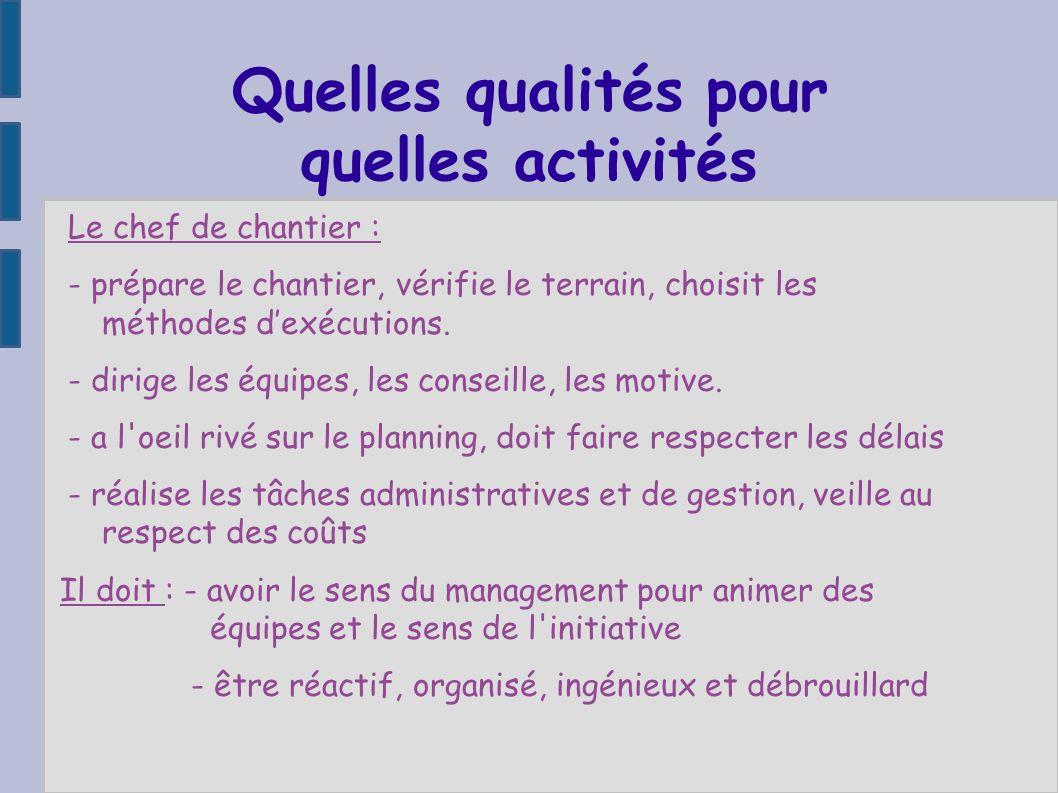 Quelles qualités pour quelles activités Le chef de chantier : - prépare le chantier, vérifie le terrain, choisit les méthodes dexécutions. - dirige le
