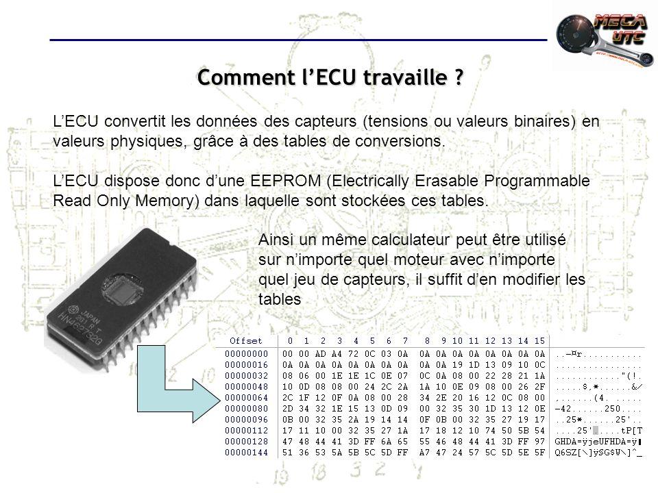 Comment lECU travaille ? LECU convertit les données des capteurs (tensions ou valeurs binaires) en valeurs physiques, grâce à des tables de conversion