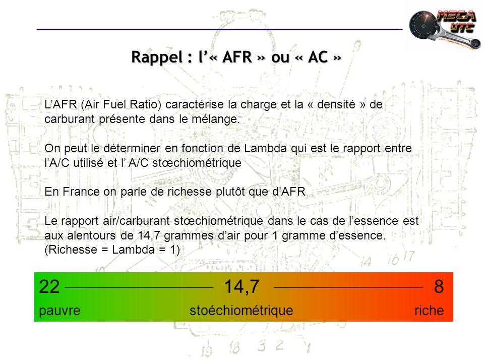 Rappel : l« AFR » ou « AC » LAFR (Air Fuel Ratio) caractérise la charge et la « densité » de carburant présente dans le mélange. On peut le déterminer