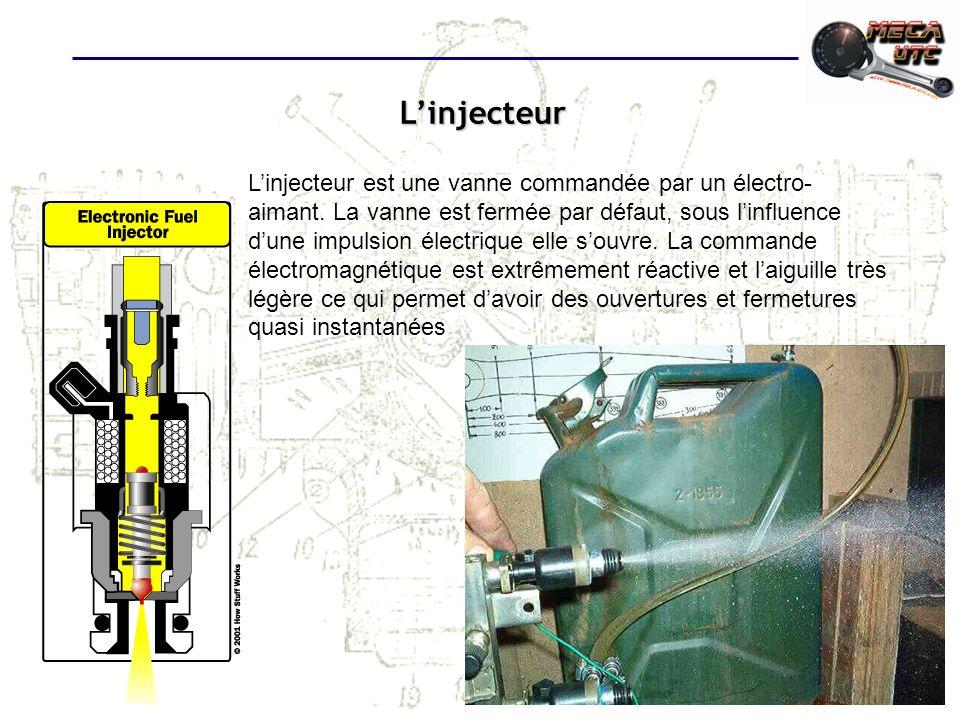 Linjecteur Linjecteur est une vanne commandée par un électro- aimant. La vanne est fermée par défaut, sous linfluence dune impulsion électrique elle s