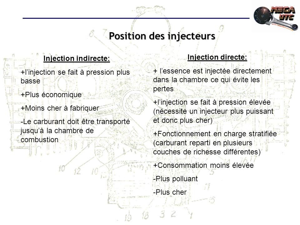 Position des injecteurs Injection indirecte: +linjection se fait à pression plus basse +Plus économique +Moins cher à fabriquer -Le carburant doit êtr