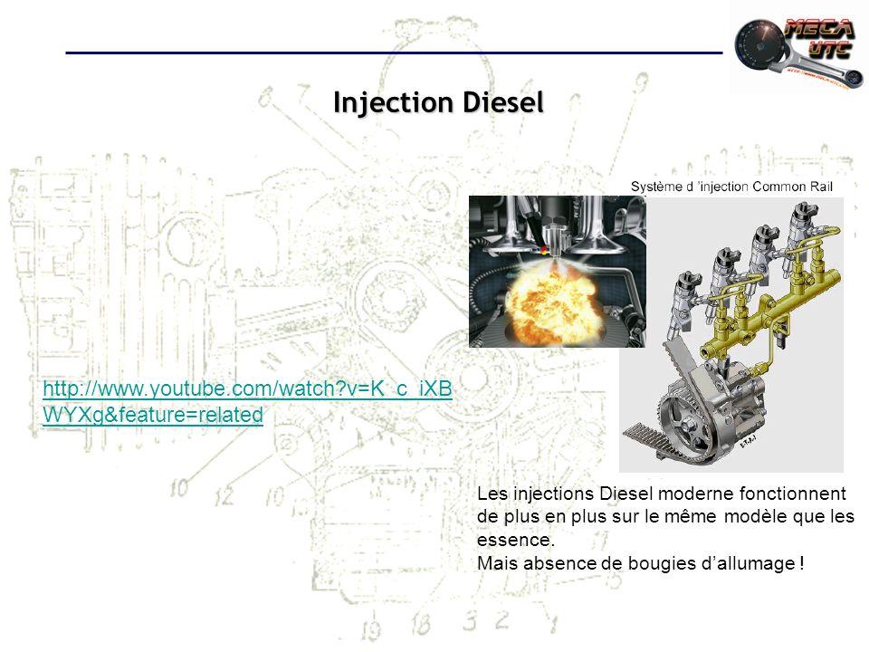 Injection Diesel Les injections Diesel moderne fonctionnent de plus en plus sur le même modèle que les essence. Mais absence de bougies dallumage ! ht