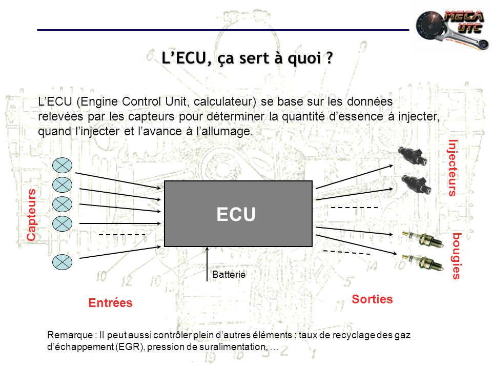 LECU, ça sert à quoi ? LECU (Engine Control Unit, calculateur) se base sur les données relevées par les capteurs pour déterminer la quantité dessence