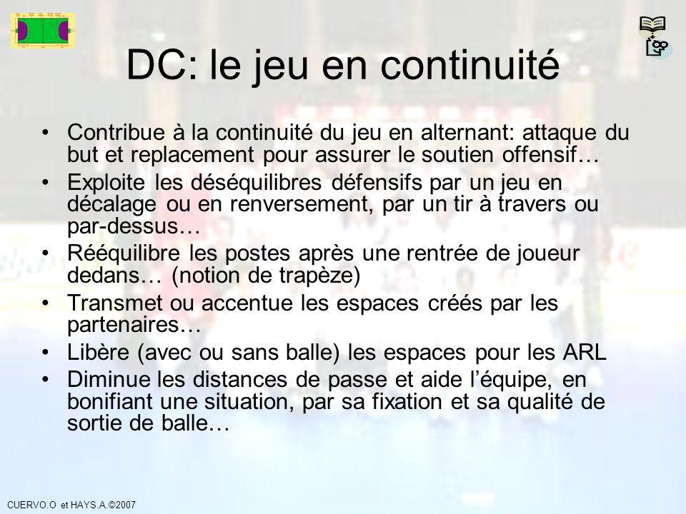 DC: le jeu en continuité Contribue à la continuité du jeu en alternant: attaque du but et replacement pour assurer le soutien offensif… Exploite les d