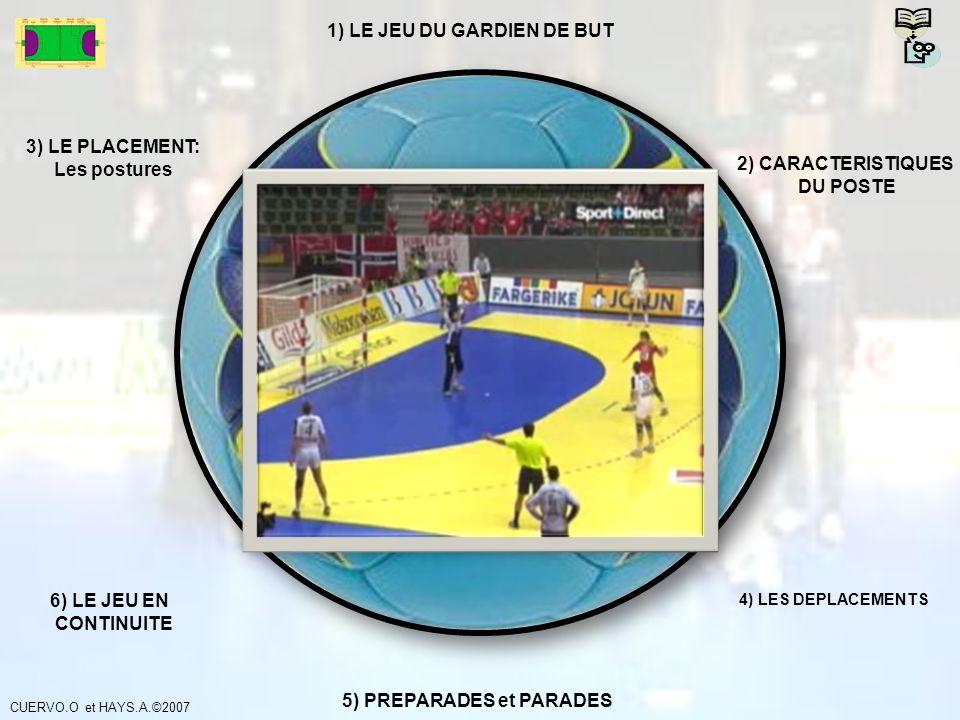 2) CARACTERISTIQUES DU POSTE 1) LE JEU DU GARDIEN DE BUT CUERVO.O et HAYS.A.©2007 3) LE PLACEMENT: Les postures 4) LES DEPLACEMENTS 5) PREPARADES et P