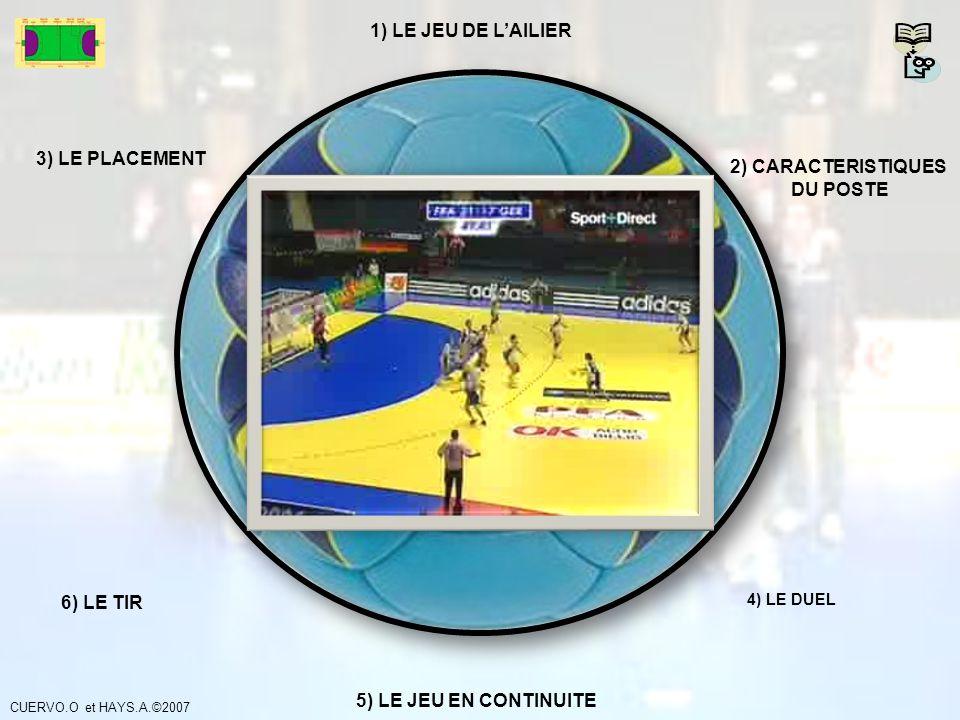 2) CARACTERISTIQUES DU POSTE 1) LE JEU DE LAILIER CUERVO.O et HAYS.A.©2007 3) LE PLACEMENT 4) LE DUEL 5) LE JEU EN CONTINUITE 6) LE TIR