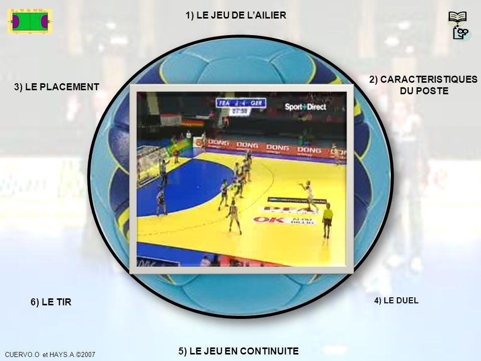 3) LE PLACEMENT CUERVO.O et HAYS.A.©2007 1) LE JEU DE LAILIER 4) LE DUEL 5) LE JEU EN CONTINUITE 6) LE TIR 2) CARACTERISTIQUES DU POSTE