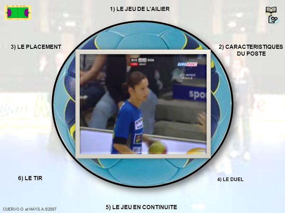 4) LE DUEL CUERVO.O et HAYS.A.©2007 1) LE JEU DE LAILIER 3) LE PLACEMENT 5) LE JEU EN CONTINUITE 6) LE TIR 2) CARACTERISTIQUES DU POSTE
