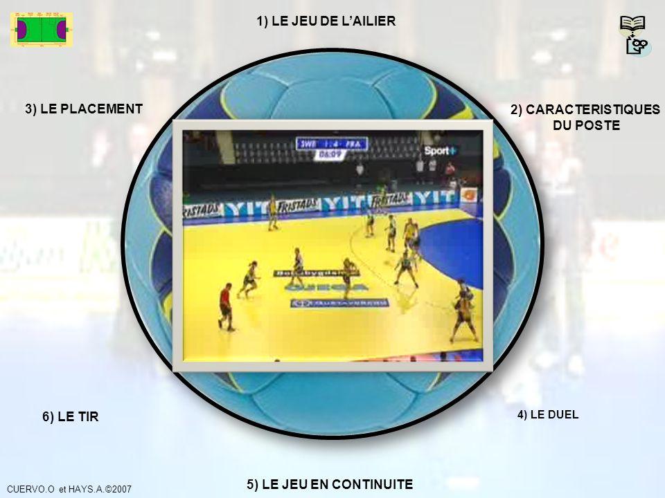 6) LE TIR CUERVO.O et HAYS.A.©2007 1) LE JEU DE LAILIER 3) LE PLACEMENT 4) LE DUEL 5) LE JEU EN CONTINUITE 2) CARACTERISTIQUES DU POSTE