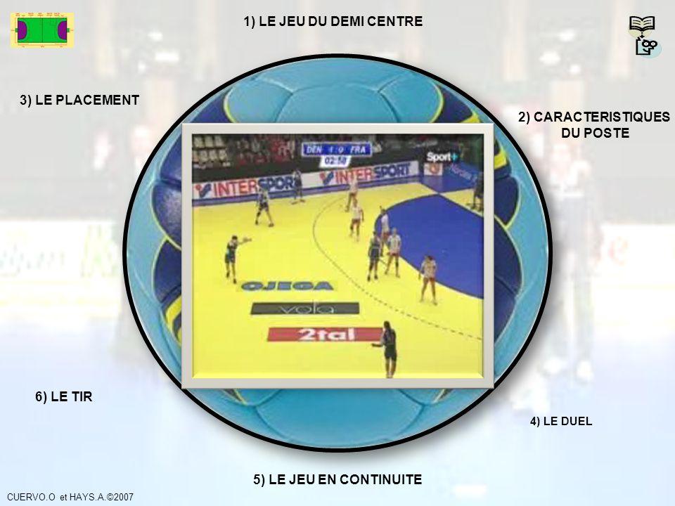 LE PLACEMENT Maintenir un écartement maximum…ligne de touche… Adapter son placement dans la profondeur en fonction du jeu de son adversaire (Notion de distance de combat)….