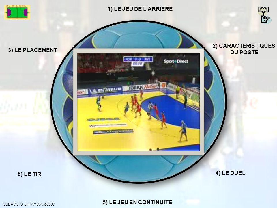 1) LE JEU DE LARRIERE 6) LE TIR 5) LE JEU EN CONTINUITE 3) LE PLACEMENT 2) CARACTERISTIQUES DU POSTE 4) LE DUEL CUERVO.O et HAYS.A.©2007