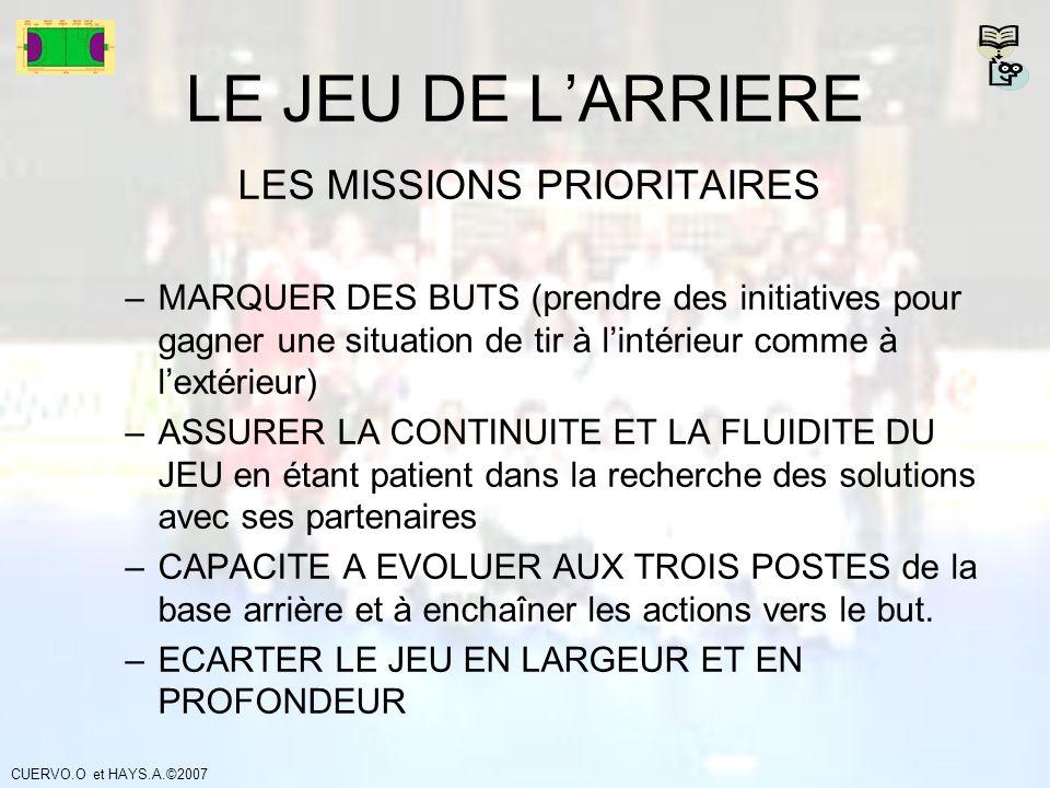 LE JEU DE LARRIERE LES MISSIONS PRIORITAIRES –MARQUER DES BUTS (prendre des initiatives pour gagner une situation de tir à lintérieur comme à lextérie