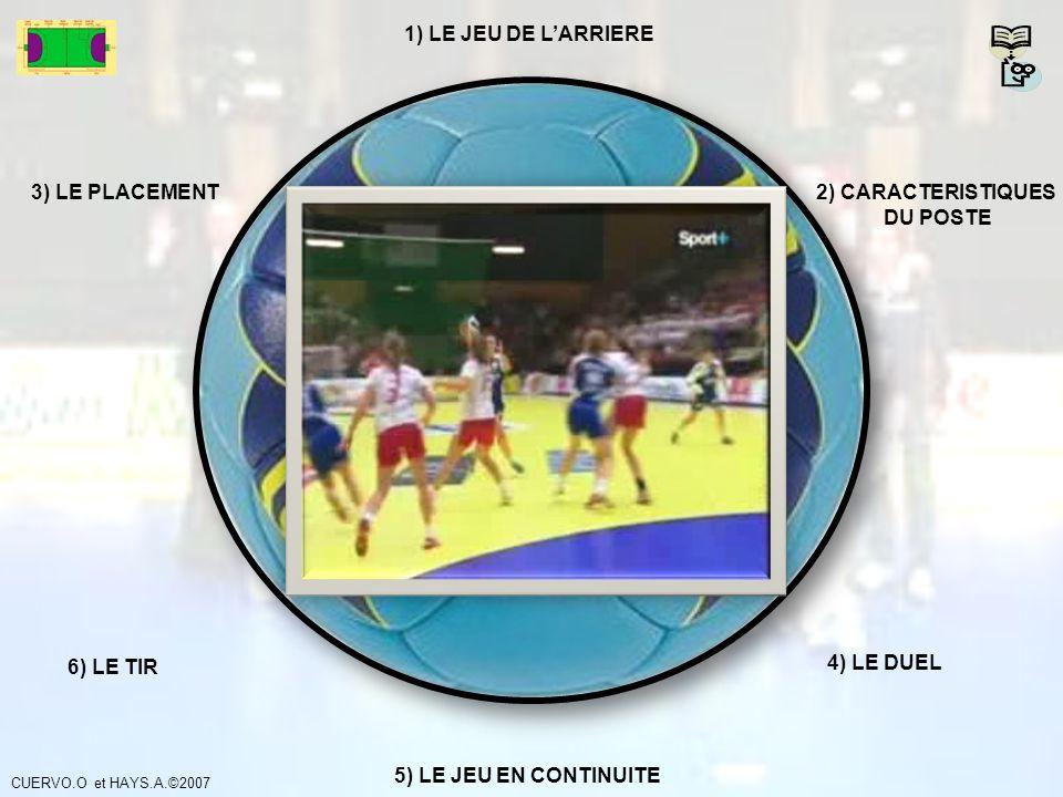2) CARACTERISTIQUES DU POSTE 1) LE JEU DE LARRIERE CUERVO.O et HAYS.A.©2007 3) LE PLACEMENT 4) LE DUEL 5) LE JEU EN CONTINUITE 6) LE TIR