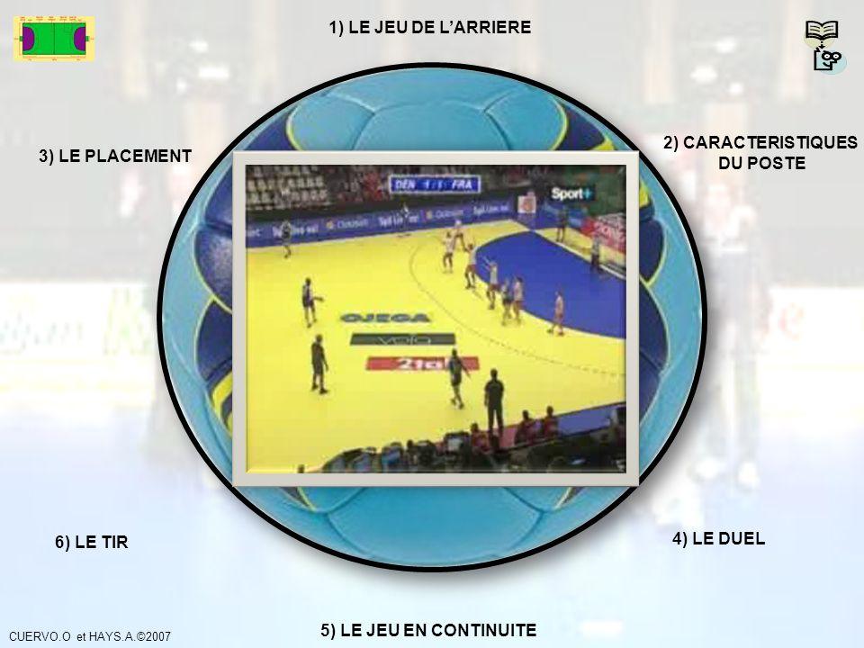 3) LE PLACEMENT CUERVO.O et HAYS.A.©2007 1) LE JEU DE LARRIERE 2) CARACTERISTIQUES DU POSTE 4) LE DUEL 5) LE JEU EN CONTINUITE 6) LE TIR