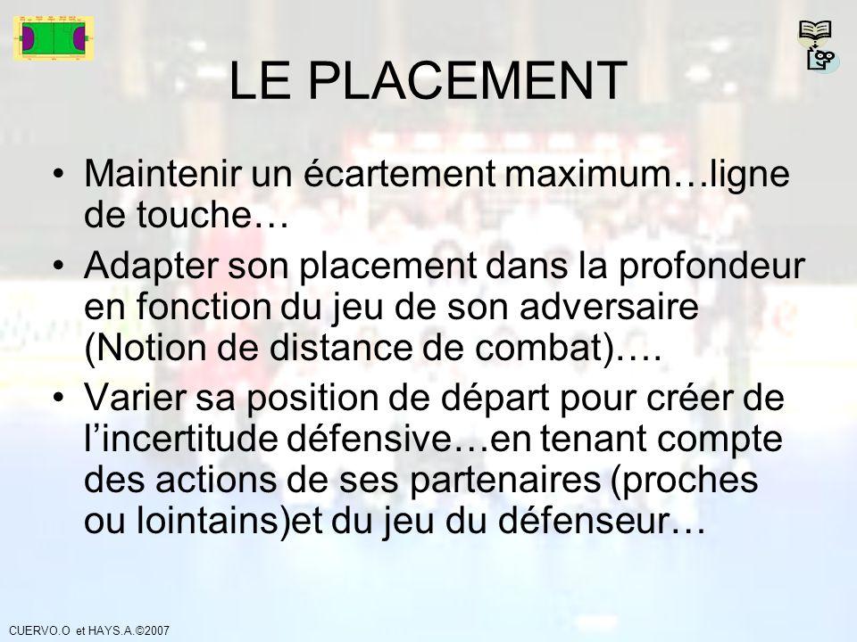 LE PLACEMENT Maintenir un écartement maximum…ligne de touche… Adapter son placement dans la profondeur en fonction du jeu de son adversaire (Notion de