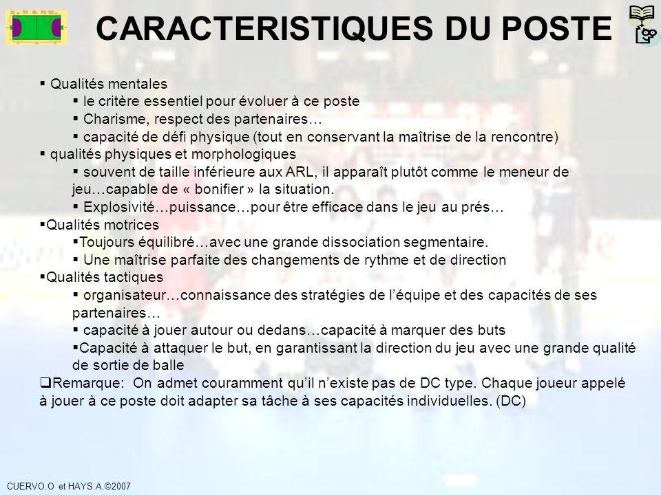5) LE JEU EN CONTINUITE CUERVO.O et HAYS.A.©2007 1) LE JEU DE LAILIER 3) LE PLACEMENT 4) LE DUEL 6) LE TIR 2) CARACTERISTIQUES DU POSTE
