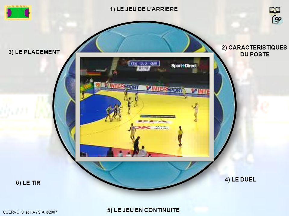 6) LE TIR CUERVO.O et HAYS.A.©2007 1) LE JEU DE LARRIERE 2) CARACTERISTIQUES DU POSTE 3) LE PLACEMENT 4) LE DUEL 5) LE JEU EN CONTINUITE
