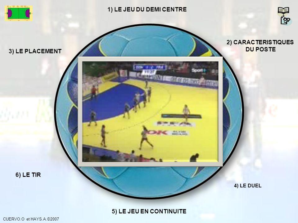 CUERVO.O et HAYS.A.©2007 EtagementOccupation de l espace en profondeur (dans laxe du terrain)Position qui favorise la montée de balle en permettant les passes en profondeur.