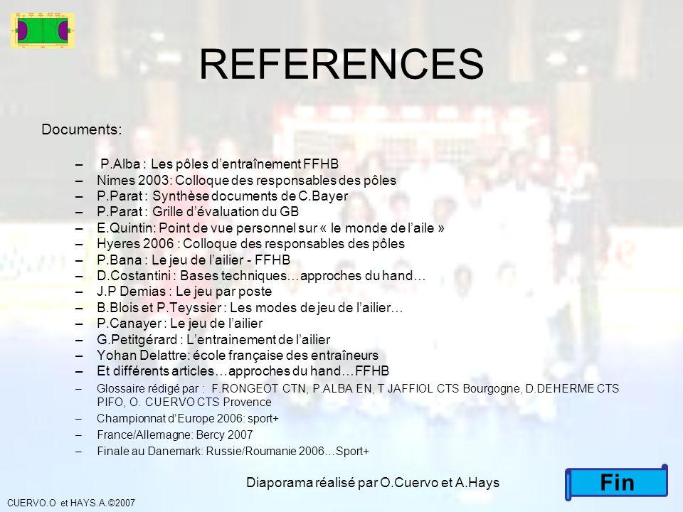 REFERENCES Documents: – P.Alba : Les pôles dentraînement FFHB –Nimes 2003: Colloque des responsables des pôles –P.Parat : Synthèse documents de C.Baye