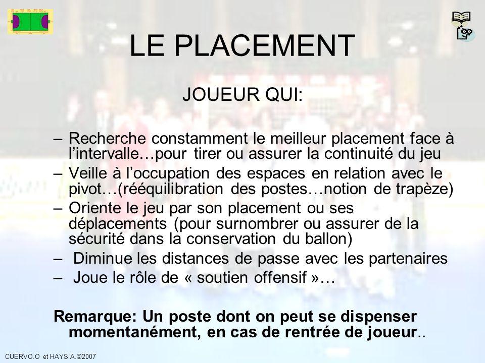 1) LE JEU DE LAILIER 6) LE TIR 5) LE JEU EN CONTINUITE 4) LE DUEL 3) LE PLACEMENT 2) CARACTERISTIQUES DU POSTE CUERVO.O et HAYS.A.©2007
