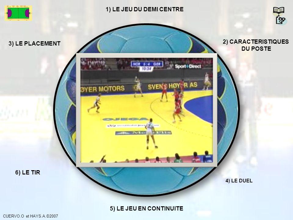 LE PLACEMENT: la posture JOUEUR QUI: Recherche constamment un placement et une orientation pour assurer la meilleure couverture du but au moment du tir (axe ballon / centre du but) Position des pieds, légèrement ouverts (compatible avec la puissance des membres inférieurs).