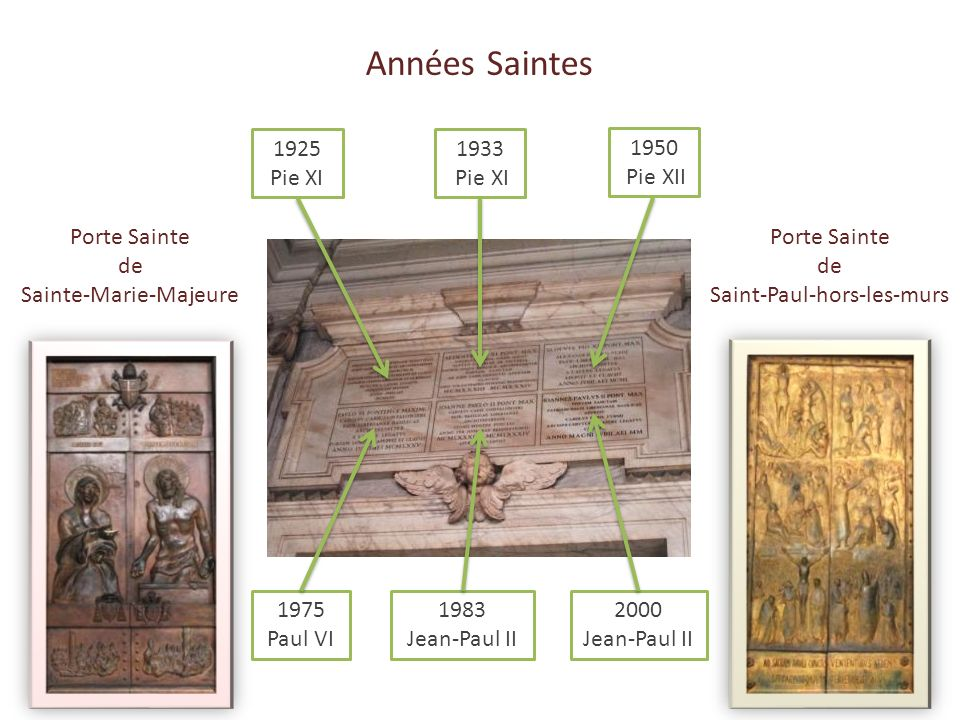Mosaïques de labside Plafond à caissons, bois et or