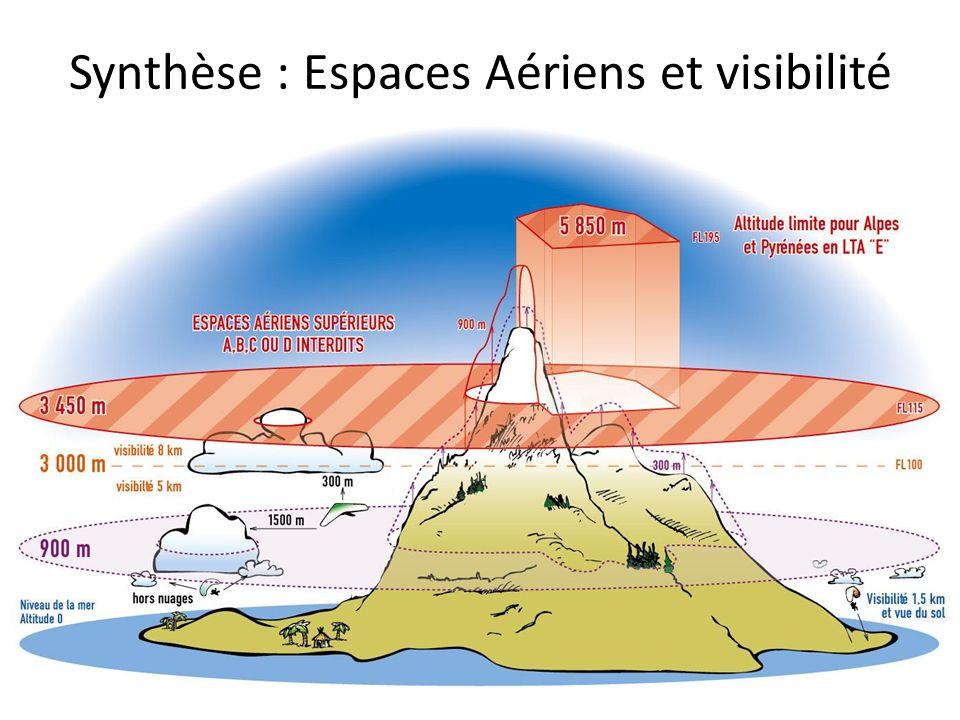 Synthèse : Espaces Aériens et visibilité