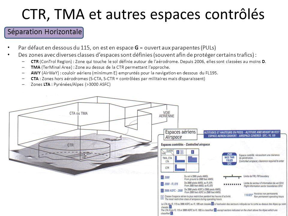 CTR, TMA et autres espaces contrôlés Séparation Horizontale Par défaut en dessous du 115, on est en espace G = ouvert aux parapentes (PULs) Des zones avec diverses classes despaces sont définies (souvent afin de protéger certains trafics) : – CTR (ConTrol Region) : Zone qui touche le sol définie autour de laérodrome.