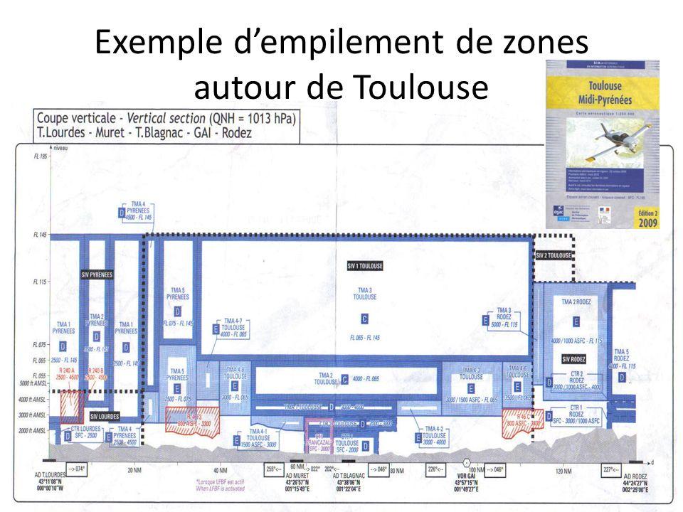 Exemple dempilement de zones autour de Toulouse