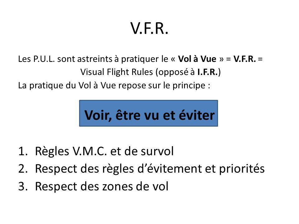 V.F.R.Les P.U.L. sont astreints à pratiquer le « Vol à Vue » = V.F.R.