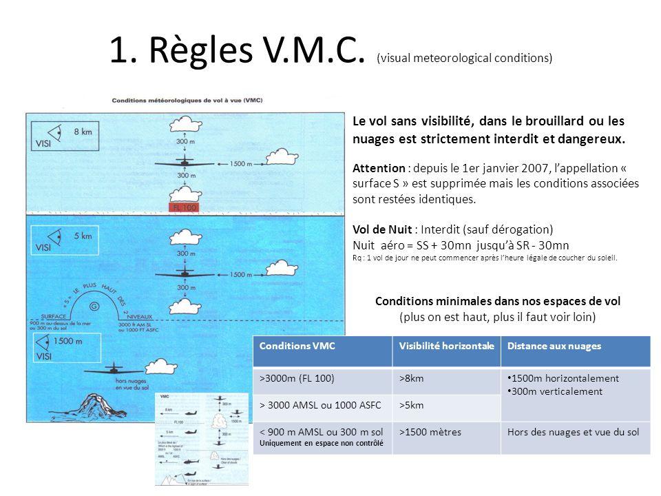 1.Règles V.M.C.