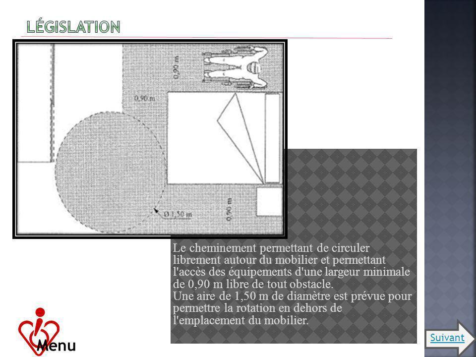 Le cheminement permettant de circuler librement autour du mobilier et permettant l'accès des équipements d'une largeur minimale de 0,90 m libre de tou