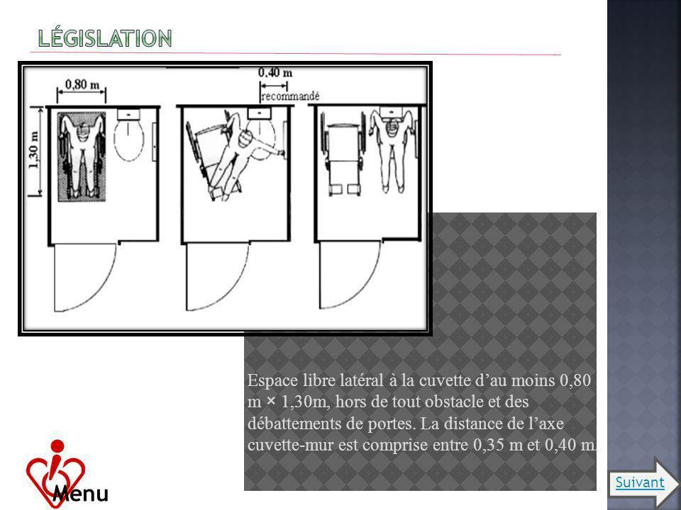 Espace libre latéral à la cuvette dau moins 0,80 m × 1,30m, hors de tout obstacle et des débattements de portes. La distance de laxe cuvette-mur est c