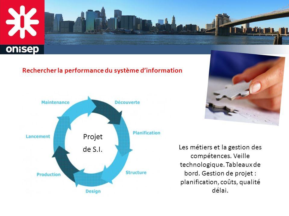 Rechercher la performance du système dinformation Les métiers et la gestion des compétences. Veille technologique. Tableaux de bord. Gestion de projet