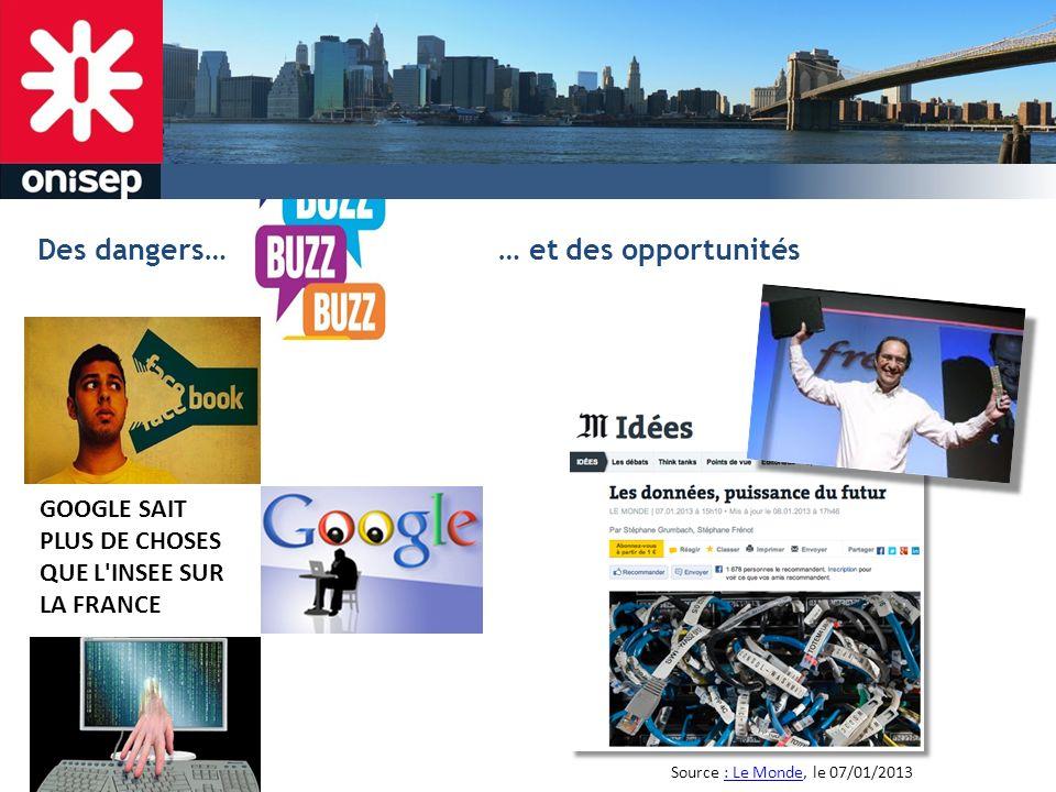 Des dangers… GOOGLE SAIT PLUS DE CHOSES QUE L'INSEE SUR LA FRANCE Source : Le Monde, le 07/01/2013: Le Monde … et des opportunités