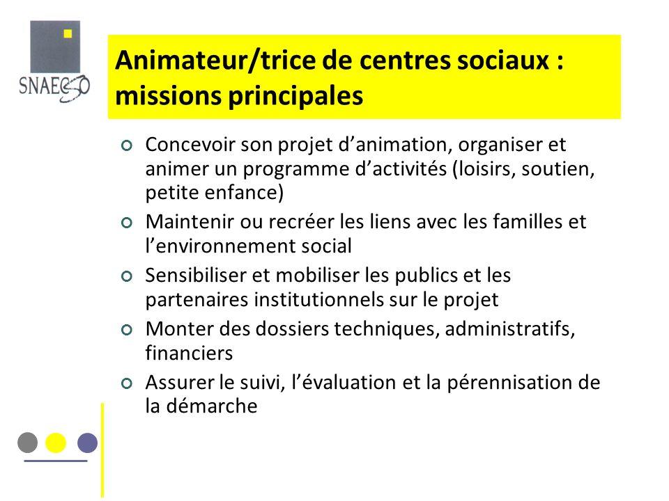 Animateur/trice de centres sociaux : missions principales Concevoir son projet danimation, organiser et animer un programme dactivités (loisirs, souti