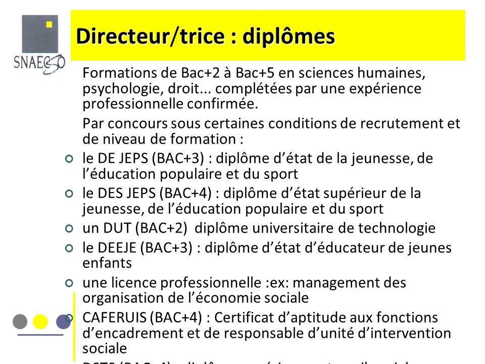 Formations de Bac+2 à Bac+5 en sciences humaines, psychologie, droit... complétées par une expérience professionnelle confirmée. Par concours sous cer