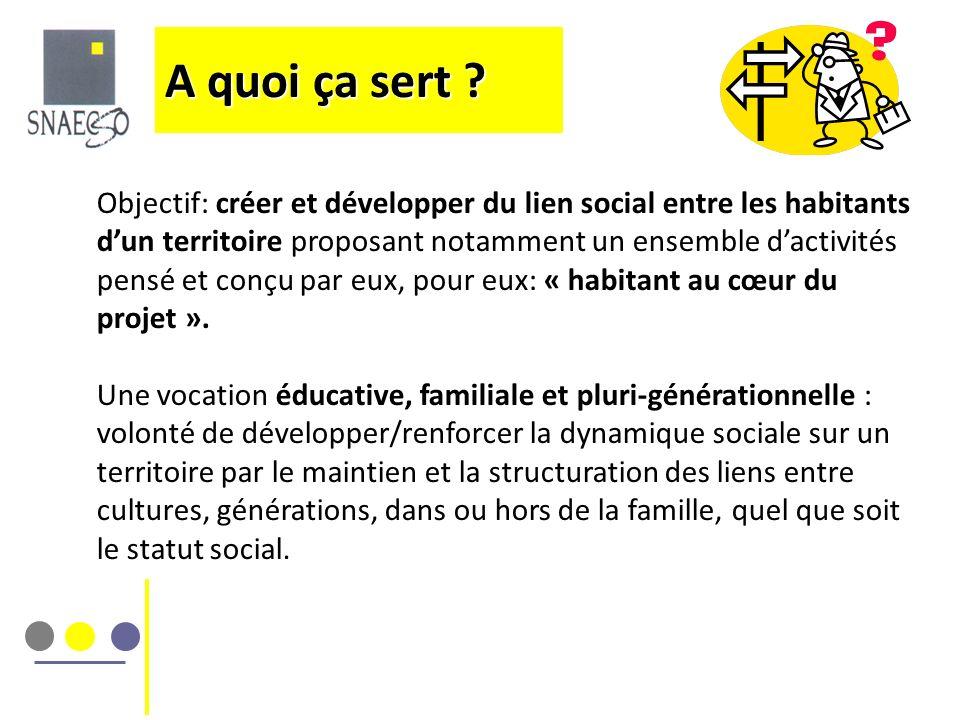 A quoi ça sert ? Objectif: créer et développer du lien social entre les habitants dun territoire proposant notamment un ensemble dactivités pensé et c