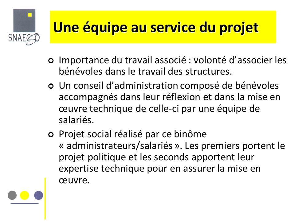 Importance du travail associé : volonté dassocier les bénévoles dans le travail des structures. Un conseil dadministration composé de bénévoles accomp